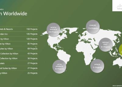 Hilton Worldwide – Top 10 Brands
