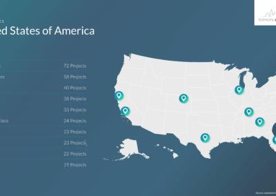 USA – Top 10 Cities